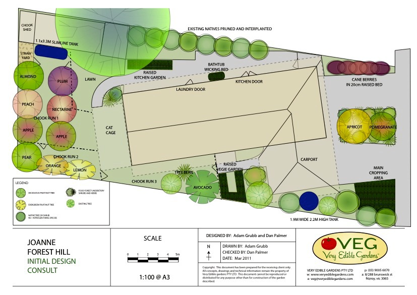 The Homestead Flock Layout | Inspiring Homestead Farm Design Ideas
