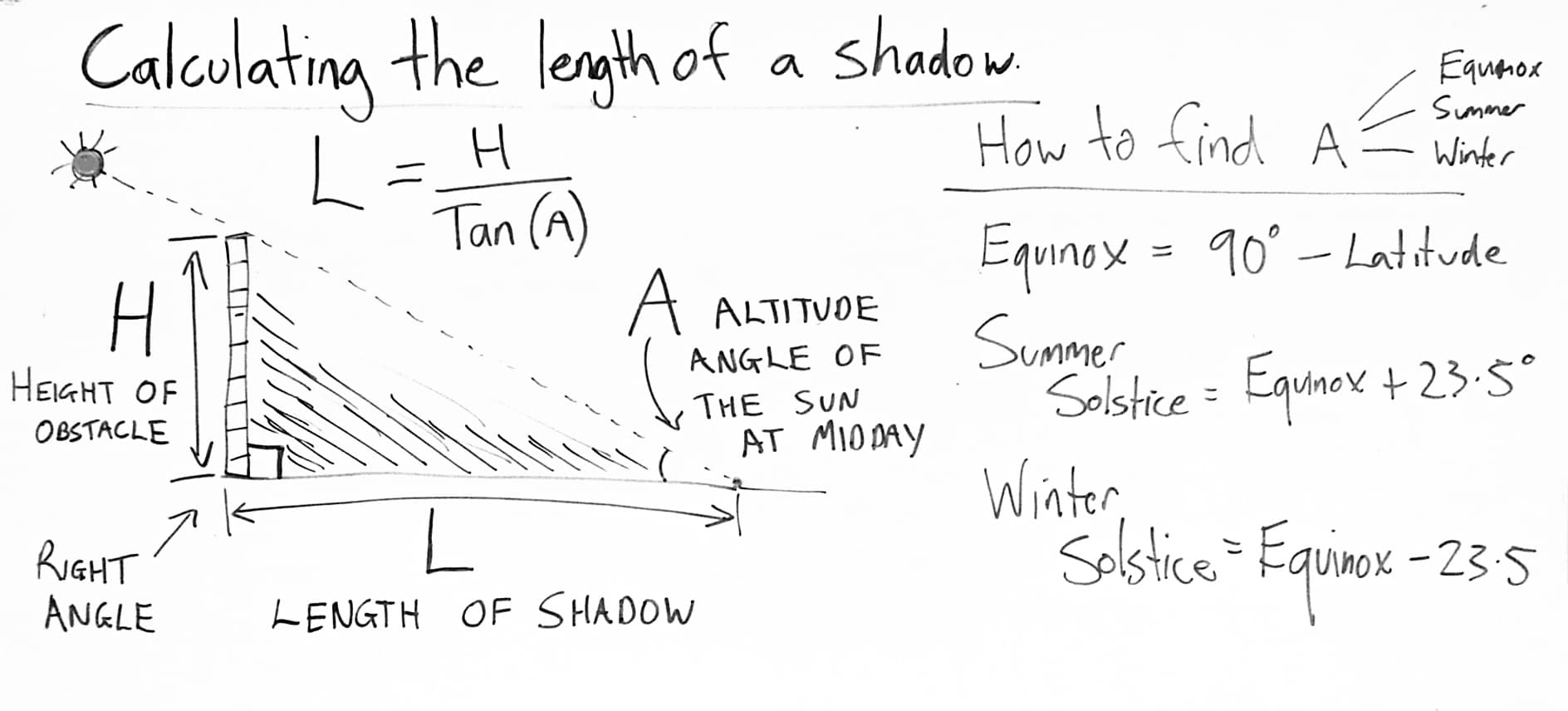 Design basics mapping the sun on your site pic 3 pooptronica