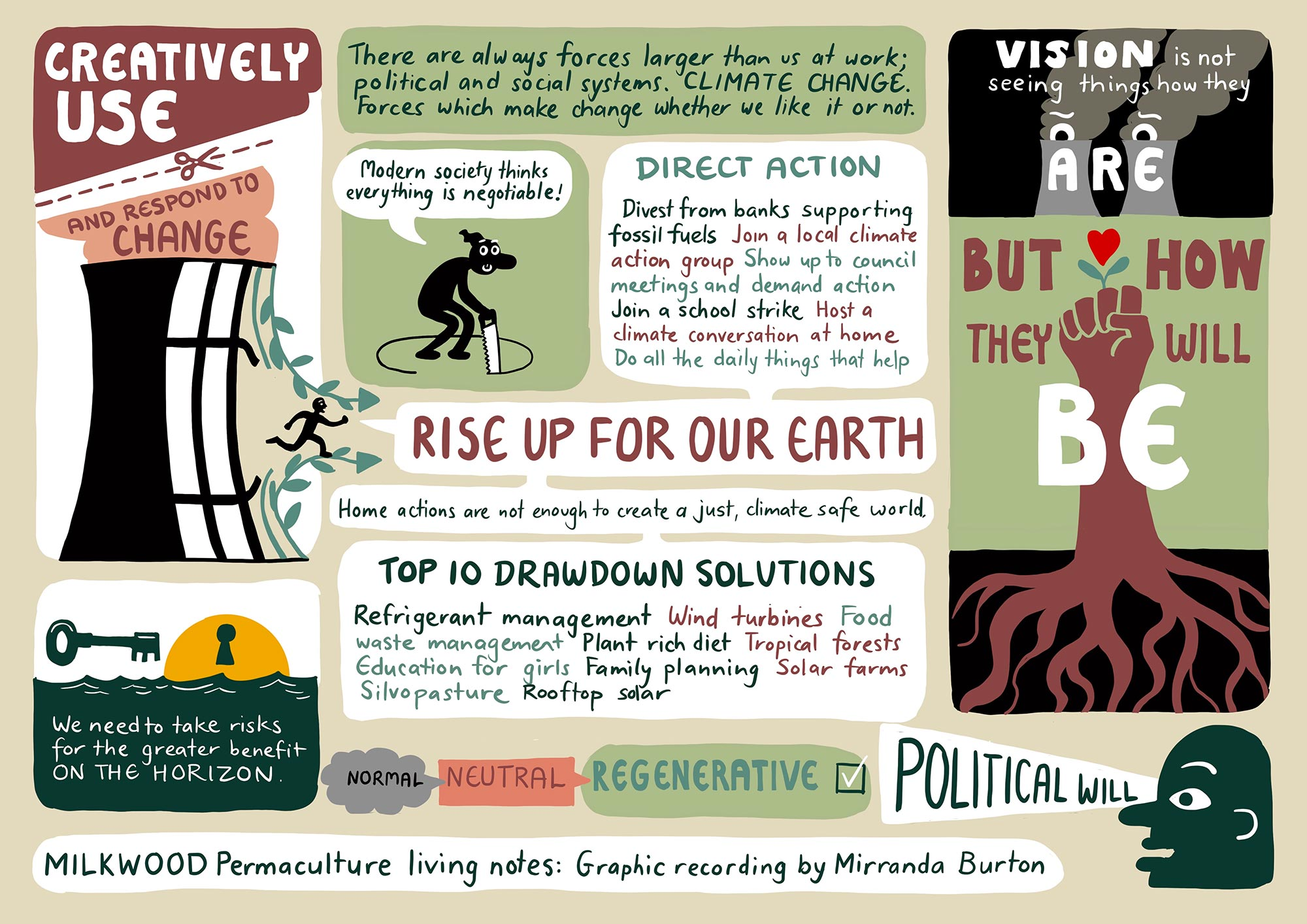 Permaculture principle #12 - Creatively Use and Respond to Change